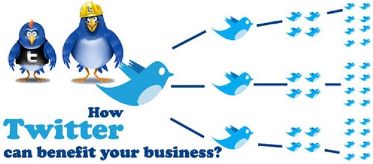 Twitter benifit Your Wholesale Business | Charu Fashions